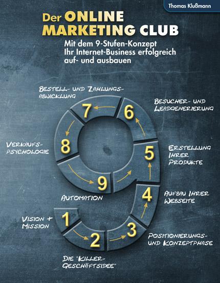 Thomas Klußmann seriös, marketing kurse online, marketing kurs online, affiliate marketing kurs, marketing grundlagen kurs, seminar marketing grundlagen, Online Marketing Club Review