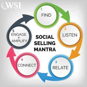 social selling, social selling erfahrungen, social selling test, social selling erfahrungsbericht, social selling testbericht