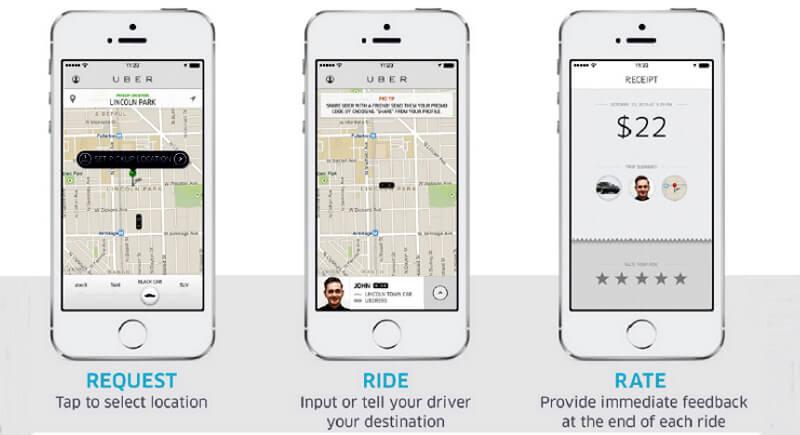 Uber Erfahrungen, Uber Test, Uber Review, Uber Kritik, Uber Meinungen, Uber serioes, Uber Erfahrungsbericht, uber berlin, uber bewertung, uber deutschland, uber fahrer werden, uber fahrpreis, uber konkurrenz, uber kosten, uber login, uber muenchen, uber taxi app, uber taxi berlin, uber taxi muenchen, uber vs taxi, uber welche staedte, Taxi Alternative, Uber in Deutschland