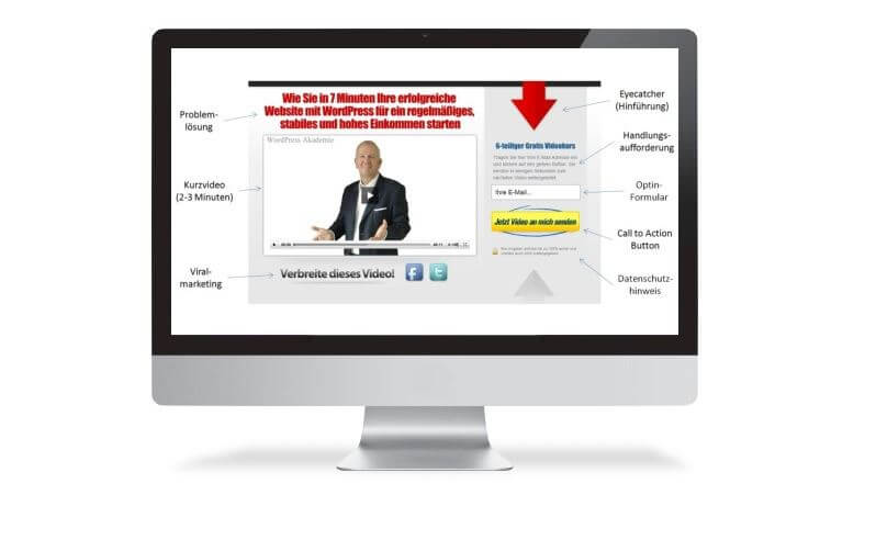 wp powermarketing geld verdienen, wp powermarketing module, wp powermarketing wordpress kurs, wp powermarketing seo, wp powermarketing workshop, wp powermarketing membership, wp powermarketing partnerprogramm, wp powermarketing review