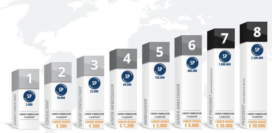 lyconet network, lyconet nachteile, lyconet partnerunternehmen deutschland, lyconet partner werden, lyconet punkte, lyconet registrierung, cashback world