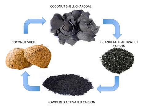 Carbon Coco Zähne, Carbon Coco Zahnpasta, Carbon Coco Amazon, Carbon Coco Anwendung, Carbon Coco Whitening