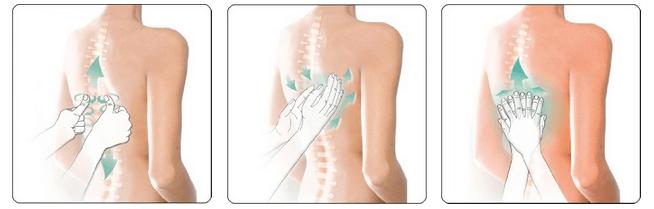 Beurer Roll-Massage, Beurer Luftdruck-Massage, Beurer Teilmassage, Beurer Punktmassage